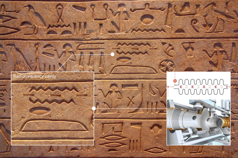 https://home.cern/sites/home.web.cern.ch/files/image/inline-images/hjarlett/hieroglyphes_fake_acc_schema.png